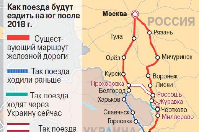 Железная дорога в обход Украины открыта. Схема