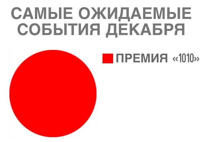 С премии по приказу 1010 военнослужащим возьмут 13%