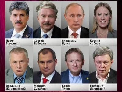ЦИК подвел окончательные итоги выборов президента России. Точные цифры