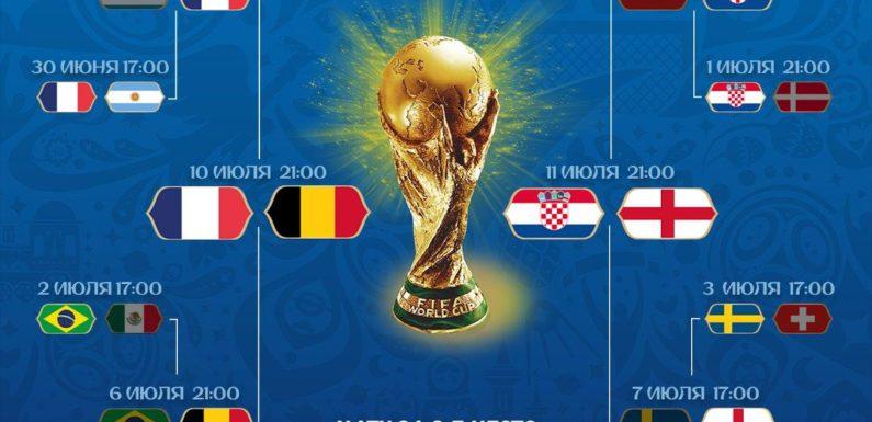 Вся информация о полуфинале (1/2 финала) ЧМ-2018 по футболу
