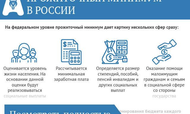 Прожиточный минимум за IV квартал 2018 года в размере 10213 руб