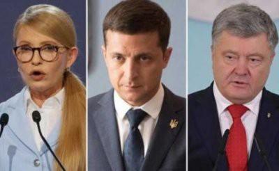 Выборы президента в Украине, рейтинг кандидатов, последние новости избирательной компани