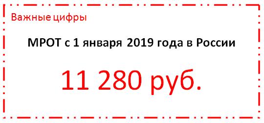 Госдума не поддержала предложение КПРФ повысить МРОТ до 25 тыс. рублей