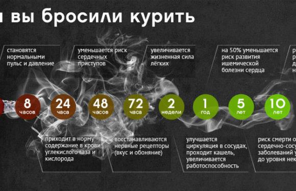 Люди! Посоветуйте-как бросить курить!
