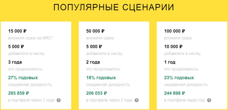 Новый проект «Яндекс.Инвестиции». Как пользоваться, отзывы и комментарии